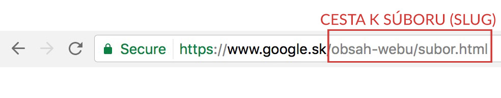 Slug v URL adrese